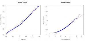 pp plot & qq plot