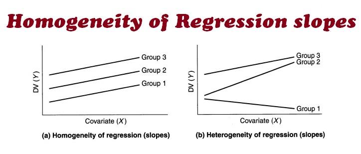 همگنی شیب رگرسیونی در تحلیل کواریانس